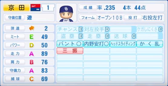 京田_中日ドラゴンズ_パワプロ能力データ_2019年シーズン終了時
