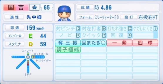 国吉_横浜ベイスターズ_パワプロ能力データ_2019年シーズン終了時