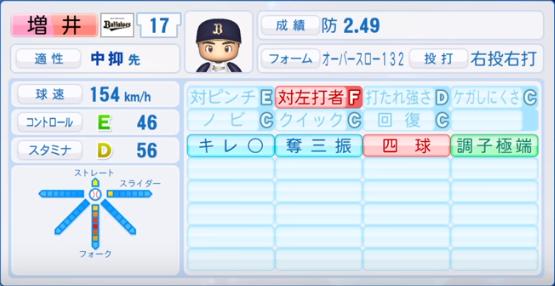 増井_オリックス_パワプロ能力データ_2019年シーズン終了時