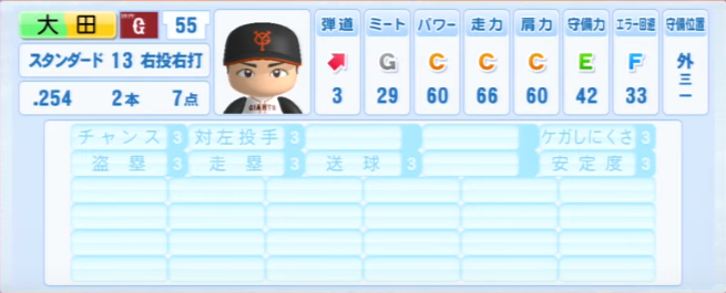 大田泰示_巨人_パワプロ能力データ_2013年シーズン終了時