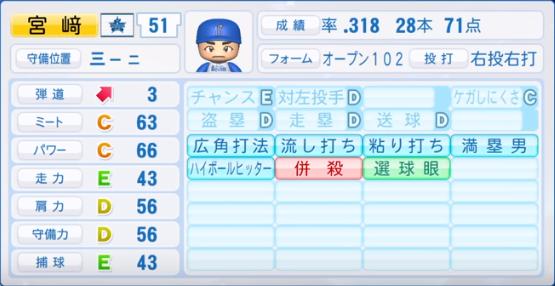 宮﨑_横浜ベイスターズ_パワプロ能力データ_2019年シーズン終了時