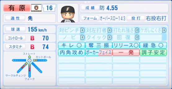 有原_日本ハム_パワプロ能力データ_2019年シーズン終了時
