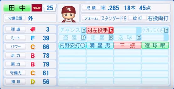 田中_楽天イーグルス_パワプロ能力データ_2019年シーズン終了時