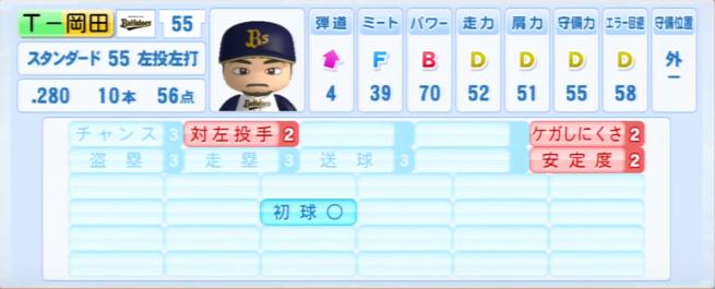 T-岡田_オリックスバファローズ_パワプロ能力データ_2013年シーズン終了時