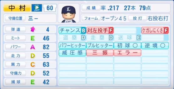 中村剛也_西武ライオンズ_パワプロ能力データ_2018年シーズン終了時