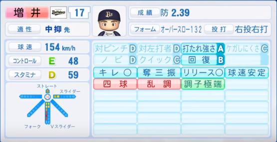 増井_オリックスバファローズ_パワプロ能力データ_2018年シーズン終了時