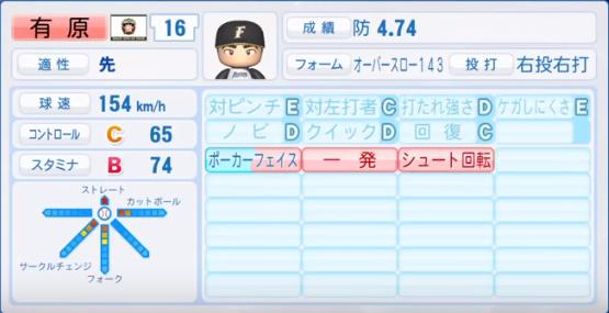 有原航平_日本ハムファイターズ_パワプロ能力データ_2018年シーズン終了時