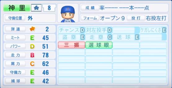 神里_横浜DeNAベイスターズ_パワプロ能力データ_2018年シーズン終了時