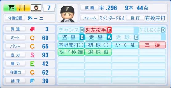 西川遥輝_日本ハムファイターズ_パワプロ能力データ_2018年シーズン終了時