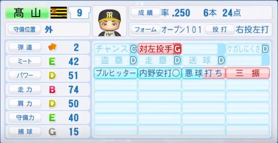 高山俊_阪神タイガース_パワプロ能力データ_2018年シーズン終了時