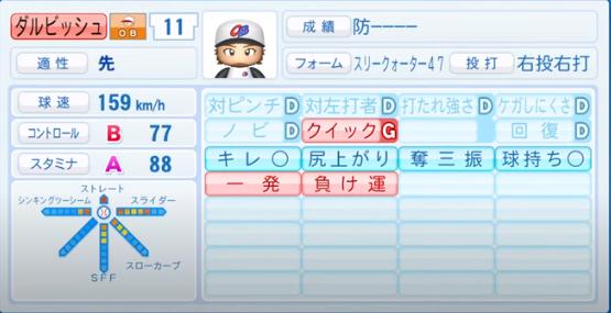 ダルビッシュ有(投手)_OB_パワプロ2020能力データ_7月9日Ver