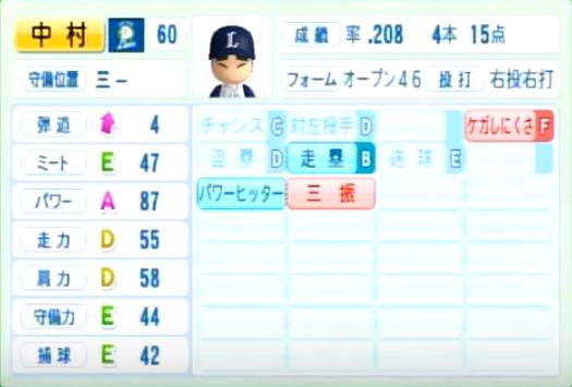 中村剛也_西武ライオンズ_パワプロ能力データ_2014年シーズン終了時