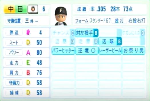 中田翔_日本ハムファイターズ_パワプロ能力データ_2014年シーズン終了時