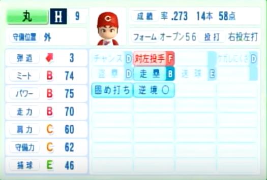 丸佳浩_広島カープ_パワプロ能力データ_2014年シーズン終了時