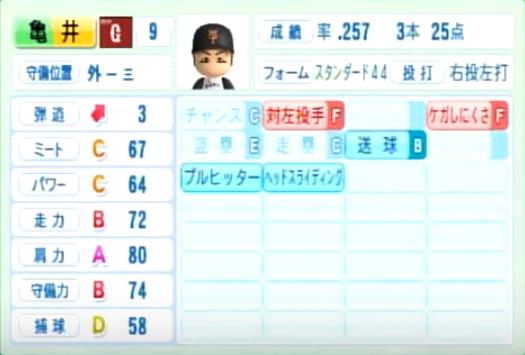 亀井善行_巨人_パワプロ能力データ_2014年シーズン終了時