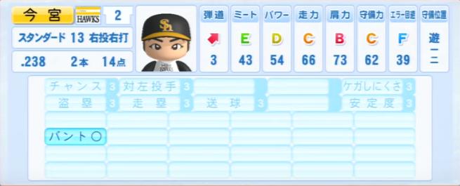 今宮健太_ソフトバンクホークス_パワプロ能力データ_2013年シーズン終了時