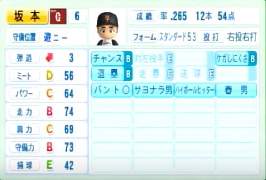 坂本勇人_巨人_パワプロ能力データ_2014年シーズン終了時