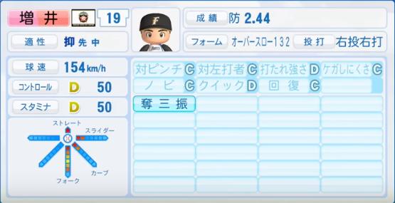 増井_日本ハムファイターズ_パワプロ能力データ_2017年シーズン終了時