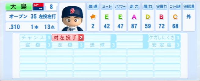 大島洋平_中日ドラゴンズ_パワプロ能力データ_2013年シーズン終了時