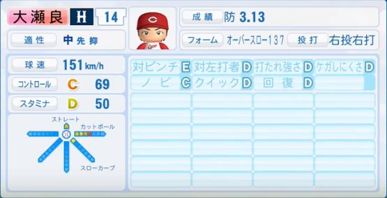 大瀬良大地_広島カープ_パワプロ能力データ_2016年シーズン終了時