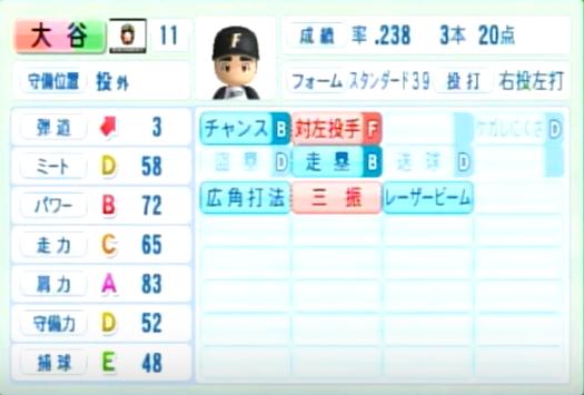 大谷翔平(野手能力)_日本ハムファイターズ_パワプロ能力データ_2014年シーズン終了時