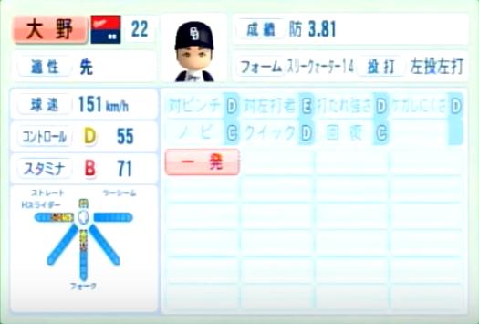 大野雄大_中日ドラゴンズ_パワプロ能力データ_2014年シーズン終了時