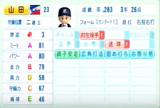 山田哲人_ヤクルトスワローズ_パワプロ能力データ_2014年シーズン終了時