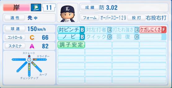 岸孝之_西武ライオンズ_パワプロ能力データ_2016年シーズン終了時