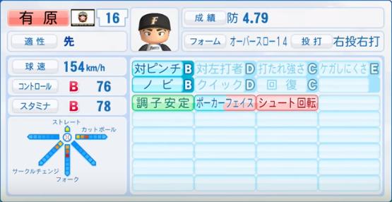 有原航平_日本ハムファイターズ_パワプロ能力データ_2016年シーズン終了時
