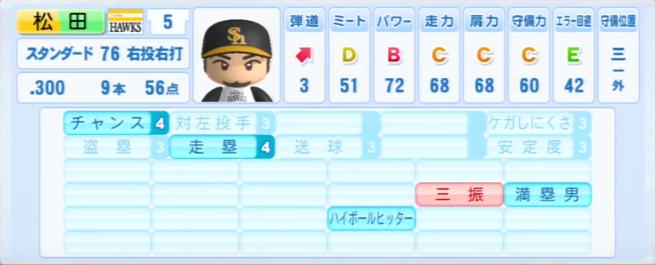 松田宣浩_ソフトバンクホークス_パワプロ能力データ_2013年シーズン終了時