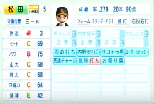 松田宣浩_ソフトバンクホークス_パワプロ能力データ_2014年シーズン終了時