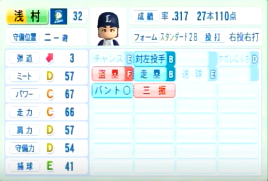 浅村栄斗_西武ライオンズ_パワプロ能力データ_2014年シーズン終了時