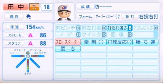 田中将大_ヤンキース_パワプロ能力データ_2017年開幕時