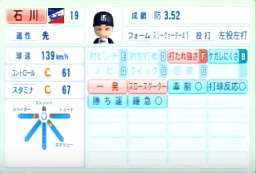 石川雅規_ヤクルトスワローズ_パワプロ能力データ_2014年シーズン終了時