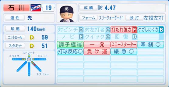 石川_ヤクルトスワローズ_パワプロ能力データ_2017年シーズン終了時