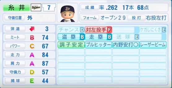 糸井嘉男_オリックスバファローズ_パワプロ能力データ_2016年シーズン終了時