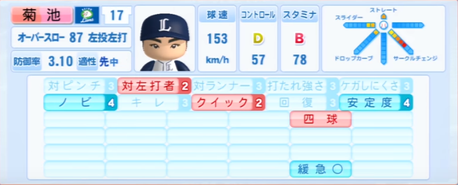 菊池雄星_西武ライオンズ_パワプロ能力データ_2013年シーズン終了時