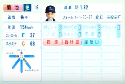 菊池雄星_西武ライオンズ_パワプロ能力データ_2014年シーズン終了時