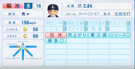 菊池雄星_西武ライオンズ_パワプロ能力データ_2016年シーズン終了時