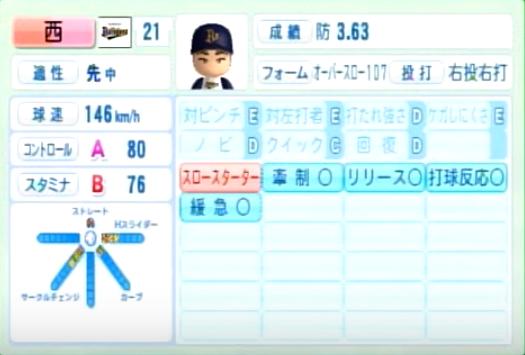 西勇輝_オリックスバファローズ_パワプロ能力データ_2014年シーズン終了時