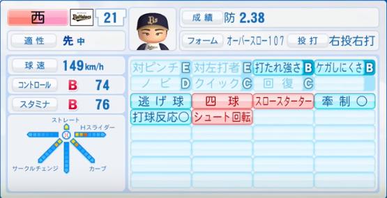 西勇輝_オリックスバファローズ_パワプロ能力データ_2016年シーズン終了時