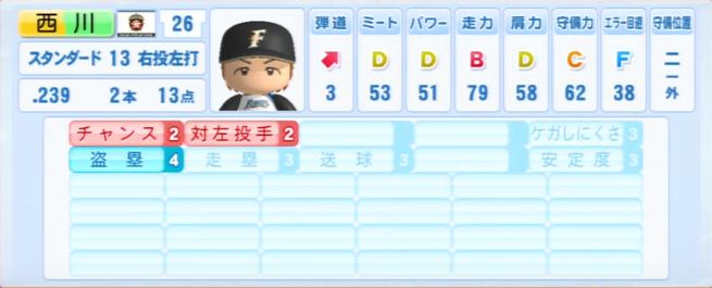 西川遥輝_日本ハムファイターズ_パワプロ能力データ_2013年シーズン終了時