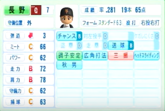 長野久義_巨人_パワプロ能力データ_2014年シーズン終了時