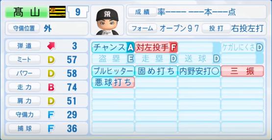 高山俊_阪神タイガース_パワプロ能力データ_2016年シーズン終了時