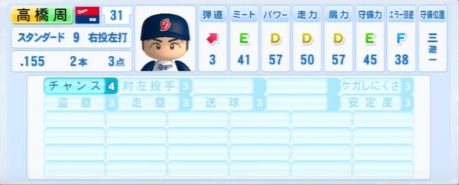 高橋周平_中日ドラゴンズ_パワプロ能力データ_2013年シーズン終了時