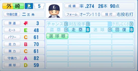 外崎修太_西武ライオンズ_パワプロ能力データ_2020年シーズン終了時11月26日