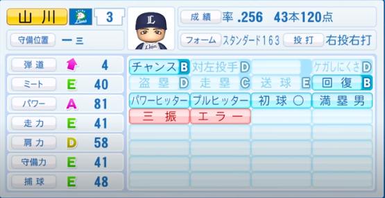 山川穂高_西武ライオンズ_パワプロ能力データ_2020年シーズン終了時11月26日