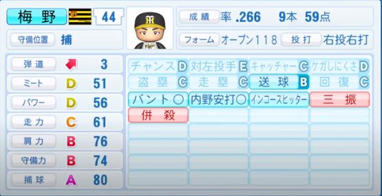 梅野隆太郎_阪神タイガース_パワプロ能力データ_2020年シーズン終了時_11月26日アプデ