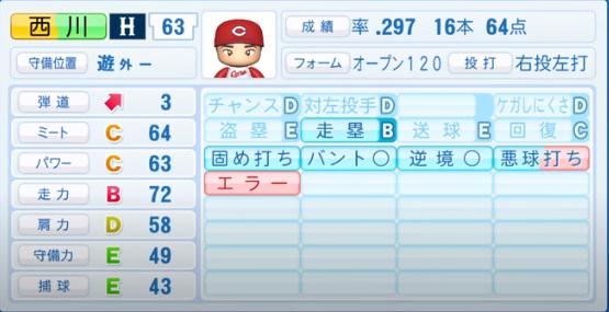 西川龍馬_広島カープ_パワプロ能力データ_2020年シーズン終了時_11月26日アプデ
