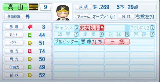 高山俊_阪神タイガース_パワプロ能力データ_2020年シーズン終了時_11月26日アプデ